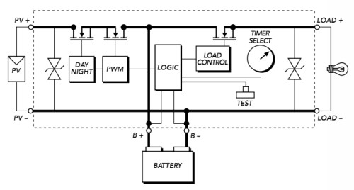 Solar Charge Controller Circuit Diagram Ireleast